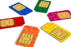 International-SIM-card-quickest-way-to-get